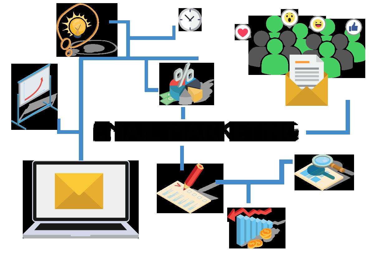 emailmarketing-SLIDER-dircon20